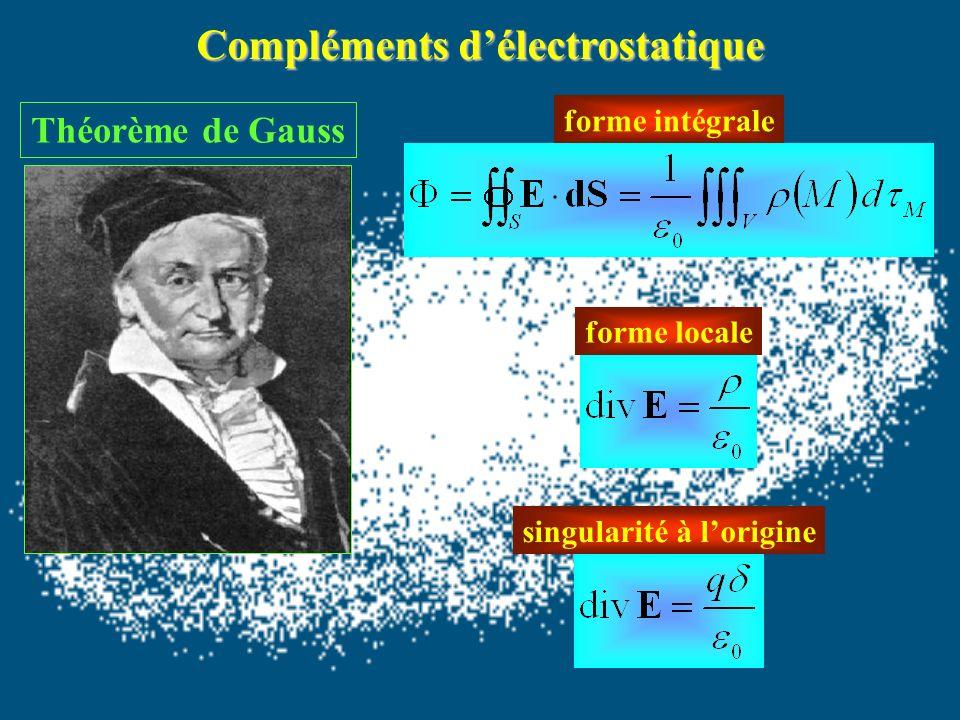 Compléments délectrostatique Théorème de Gauss forme intégrale forme locale singularité à lorigine