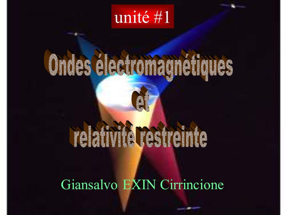 plan de symétrie E dans le plan Trouver le champ électrique E en M répartition uniforme de charges électriques M