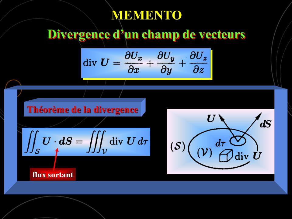 MEMENTO Gradient dune fonction scalaire Condition nécessaire et suffisante pour quun champ de vecteurs soit le gradient dune fonction scalaire est que sa circulation sur une courbe fermée quelconque soit nulle.