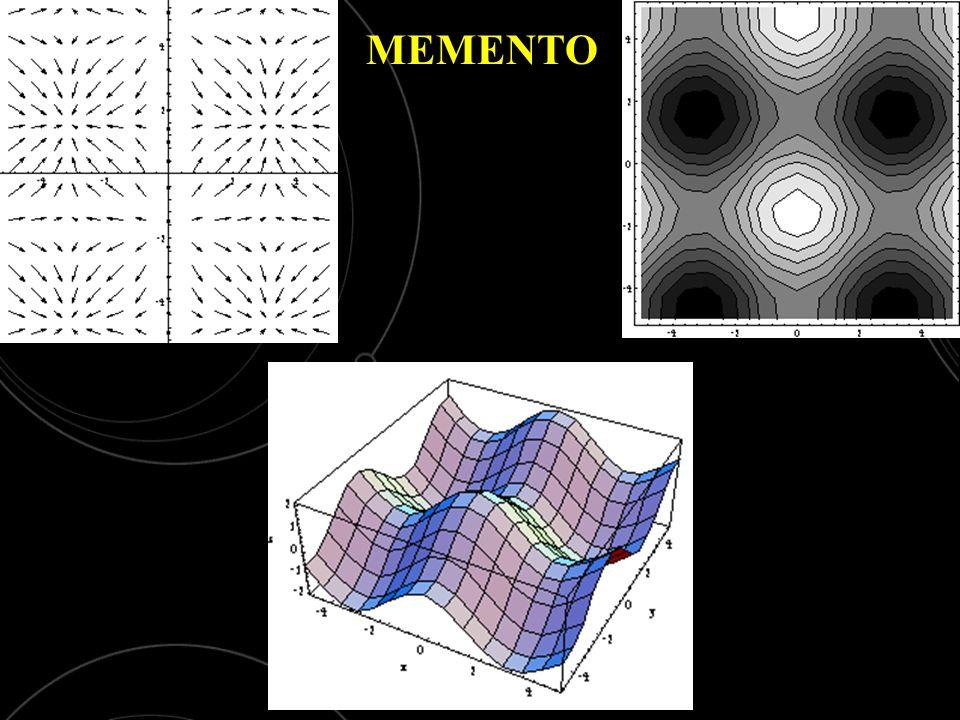 MEMENTO Divergence dun champ de vecteurs Divergence dun champ de vecteurs Théorème de la divergence flux sortant