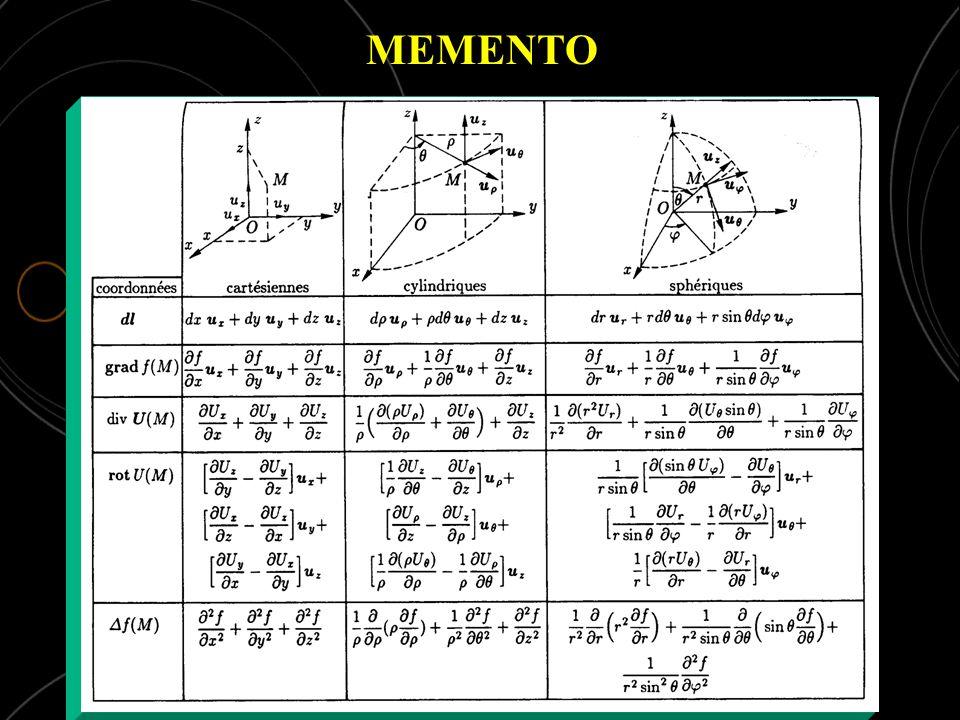 MEMENTO Laplacien scalaire Laplacien scalaire Laplacien vectoriel Laplacien vectoriel