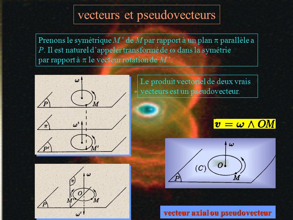 vecteurs et pseudovecteurs J.C.