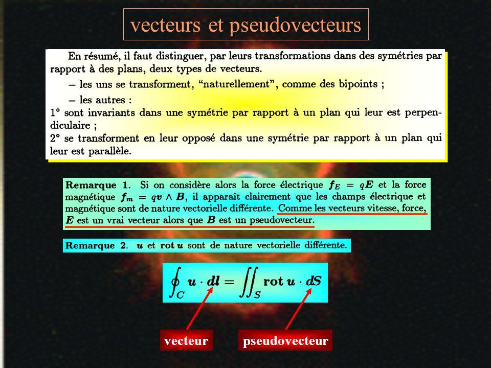 vecteurs et pseudovecteurs vecteur axial ou pseudovecteur Prenons le symétrique M de M par rapport à un plan parallèle a P.