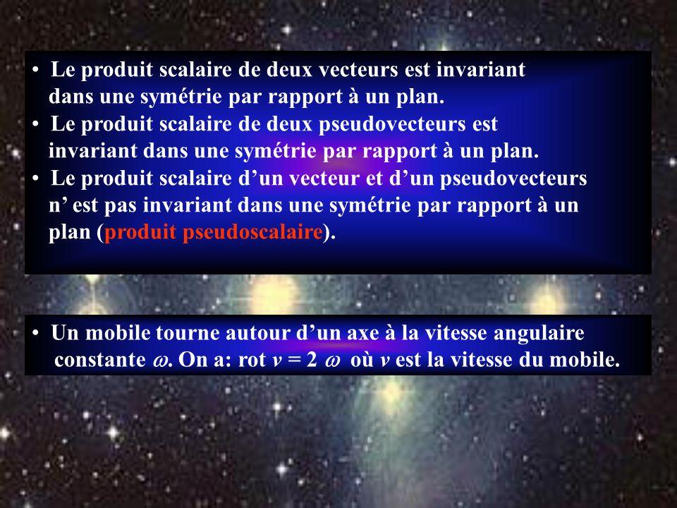 champ vectoriel en plus, renseignements sur sa direction Symétrie en physique SS*S* MM*M* E(M) système effet point observation = T(S) = f(M) VGVG MM*M* V -G phénoméne linéaire = - [E(M)] -E * (M * ) champ scalaire de quelles variables il est indépendant