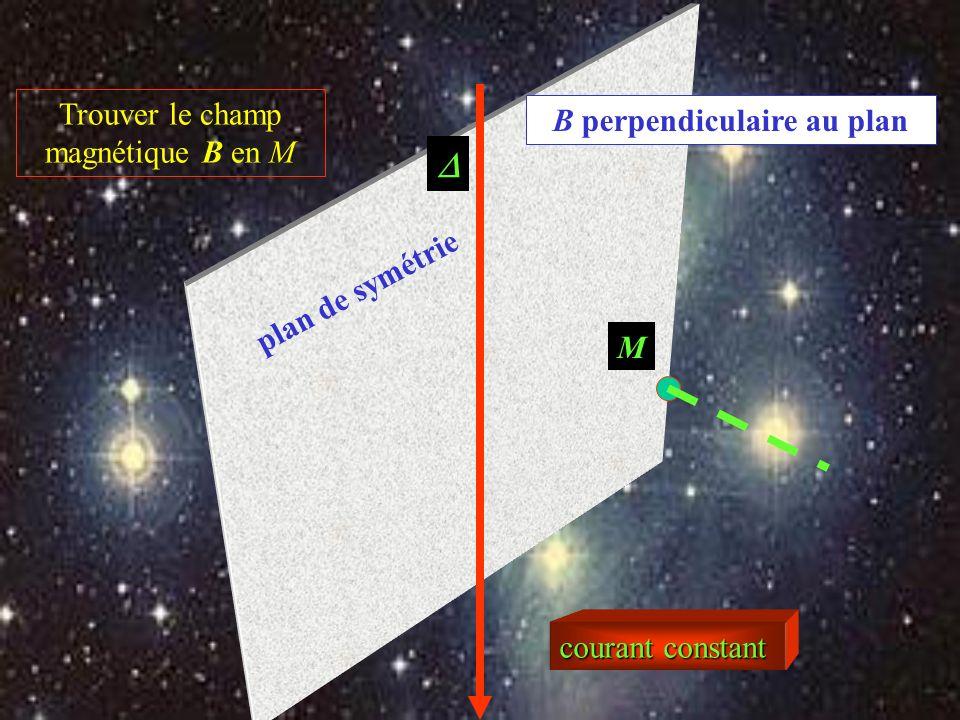 Trouver le champ électrique E en M répartition uniforme de charges électriques plan de symétrie E dans le plan M plan de symétrie E dans le plan E