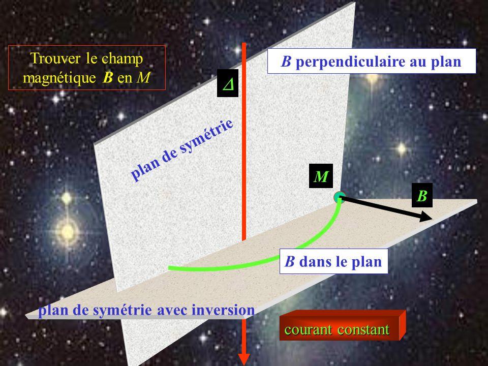 plan de symétrie B perpendiculaire au plan Trouver le champ magnétique B en M courant constant M