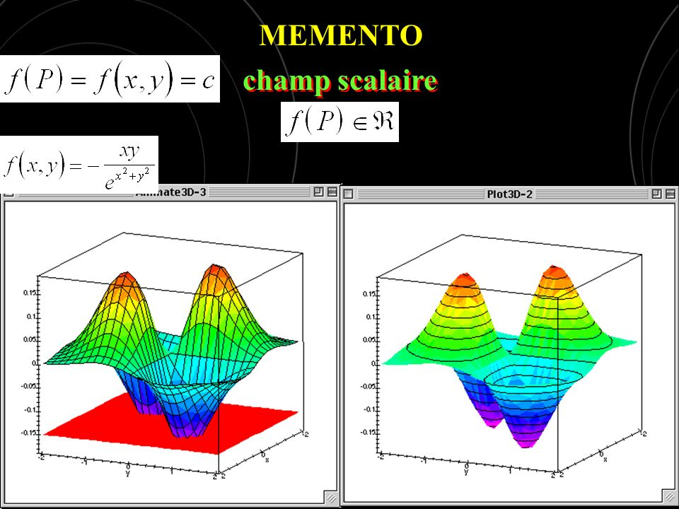 MEMENTO composante radiale composante tangentielle cercle meridien cercle parallèle système daxes orthonormé local S(M)