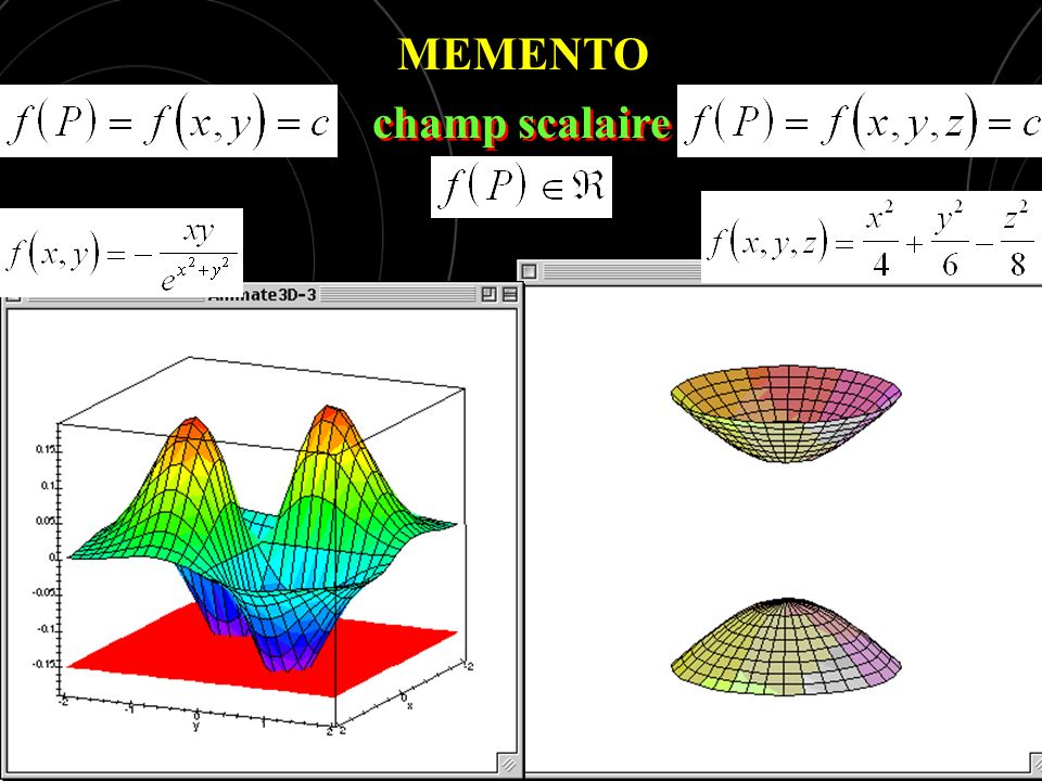 MEMENTO Rotationnel dun champ de vecteurs