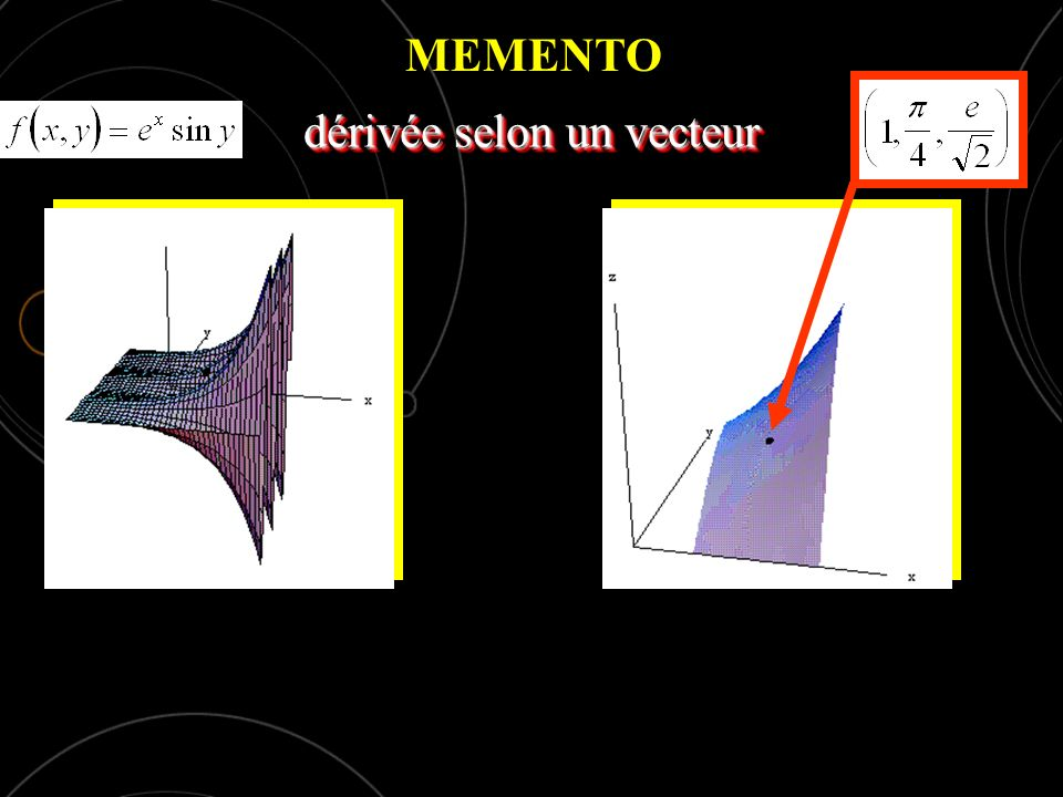 MEMENTO dérivée selon un vecteur dérivée selon un vecteur