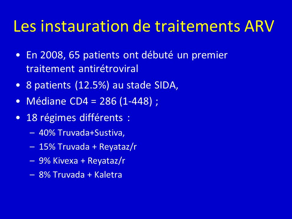 Les instauration de traitements ARV En 2008, 65 patients ont débuté un premier traitement antirétroviral 8 patients (12.5%) au stade SIDA, Médiane CD4 = 286 (1-448) ; 18 régimes différents : –40% Truvada+Sustiva, –15% Truvada + Reyataz/r –9% Kivexa + Reyataz/r –8% Truvada + Kaletra