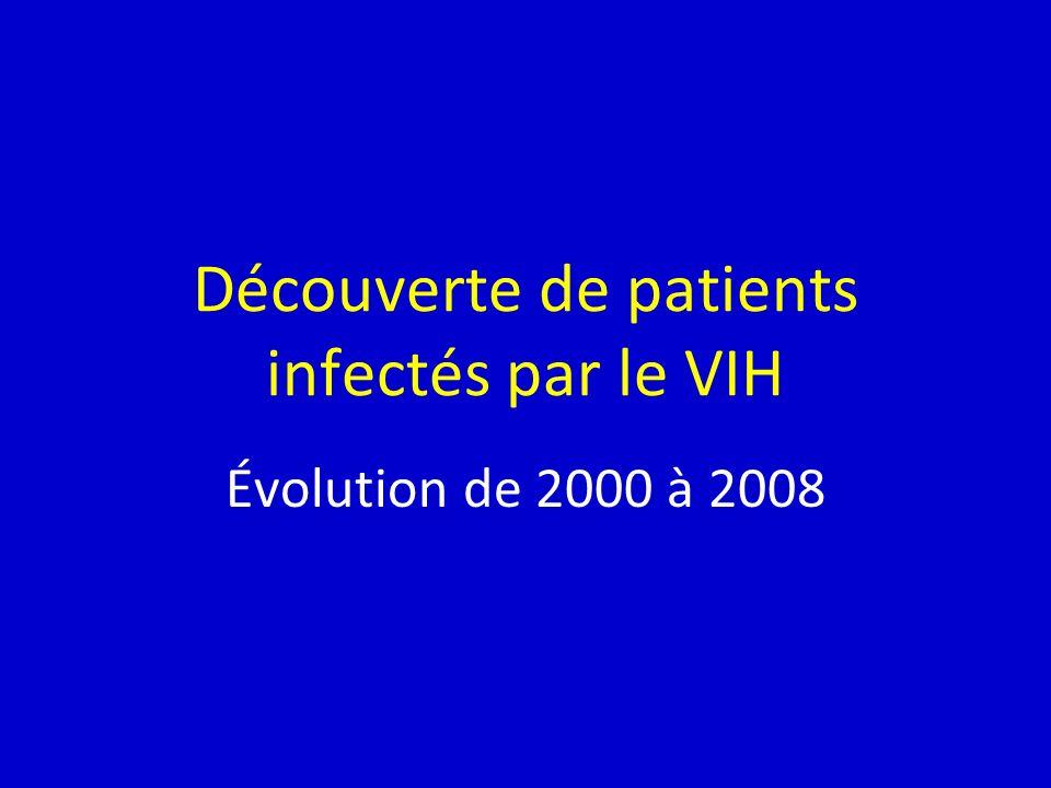 Découverte de patients infectés par le VIH Évolution de 2000 à 2008
