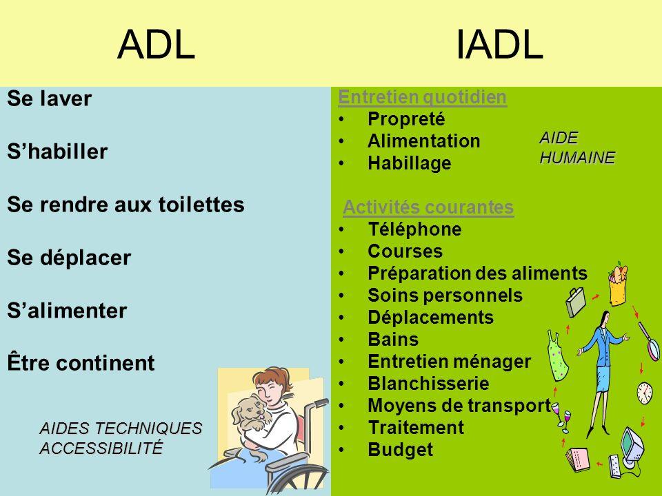 ADL IADL Se laver Shabiller Se rendre aux toilettes Se déplacer Salimenter Être continent Entretien quotidien Propreté Alimentation Habillage Activité