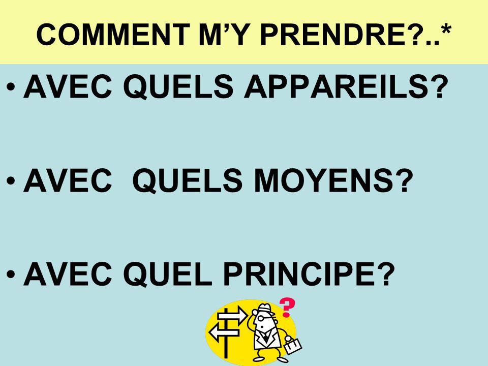 COMMENT MY PRENDRE?..* AVEC QUELS APPAREILS? AVEC QUELS MOYENS? AVEC QUEL PRINCIPE?