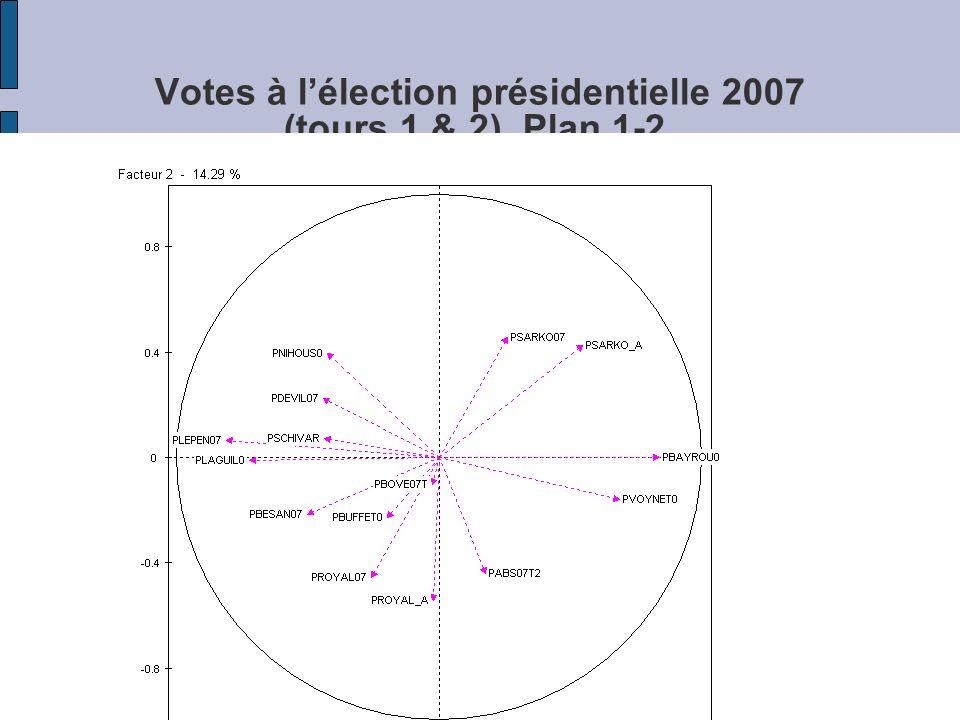Votes à lélection présidentielle 2007 (tours 1 & 2). Plan 1-2.