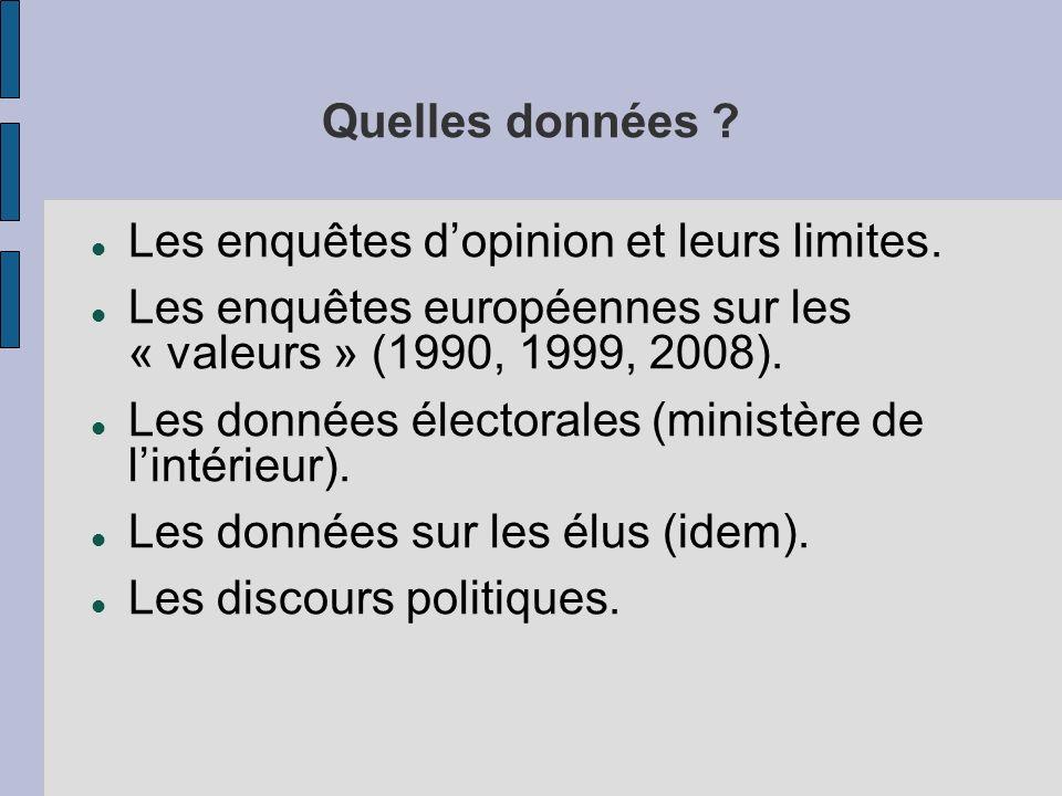 Quelles données ? Les enquêtes dopinion et leurs limites. Les enquêtes européennes sur les « valeurs » (1990, 1999, 2008). Les données électorales (mi