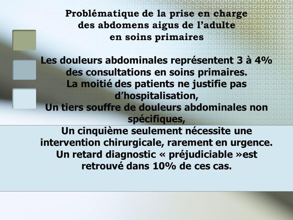 Problématique de la prise en charge des abdomens aigus de ladulte en soins primaires Les douleurs abdominales représentent 3 à 4% des consultations en