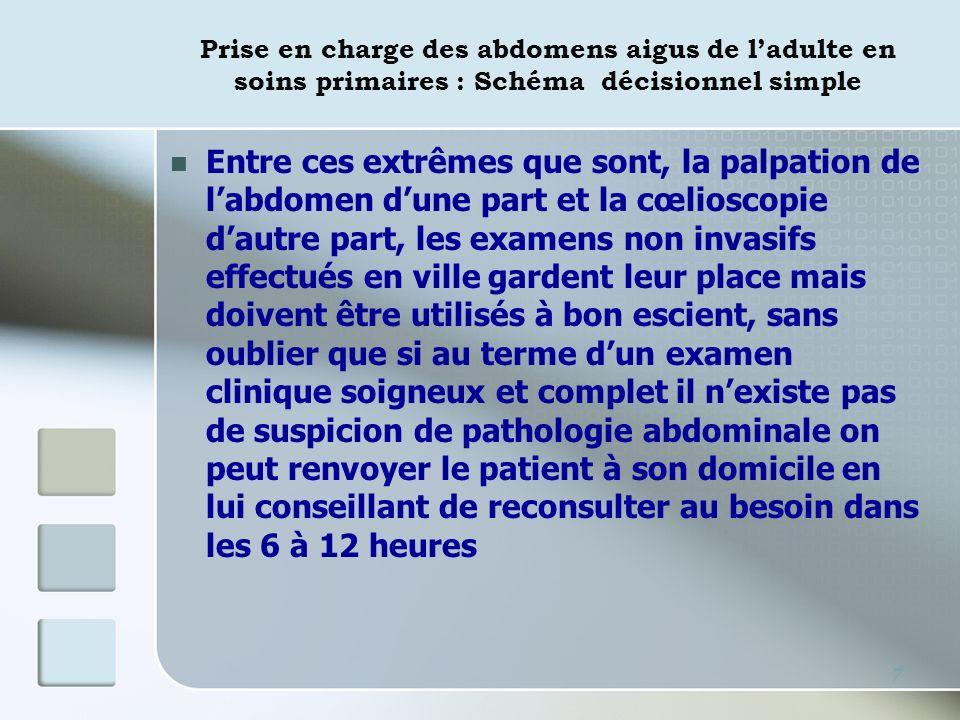 Prise en charge des abdomens aigus de ladulte en soins primaires : Schéma décisionnel simple Entre ces extrêmes que sont, la palpation de labdomen dun