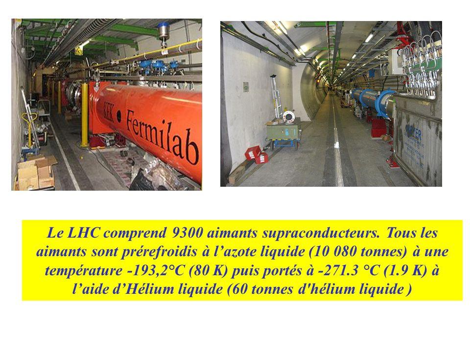 Le LHC comprend 9300 aimants supraconducteurs. Tous les aimants sont prérefroidis à lazote liquide (10 080 tonnes) à une température -193,2°C (80 K) p