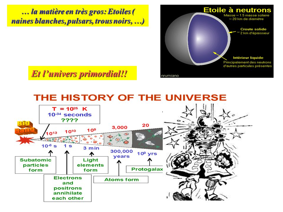 … la matière en très gros: Etoiles ( naines blanches, pulsars, trous noirs, …) Et lunivers primordial!!