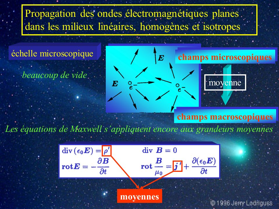 Propagation des ondes électromagnétiques planes dans les milieux linéaires, homogènes et isotropes échelle microscopique beaucoup de vide champs microscopiques champs macroscopiques moyenne Les équations de Maxwell sappliquent encore aux grandeurs moyennes moyennes