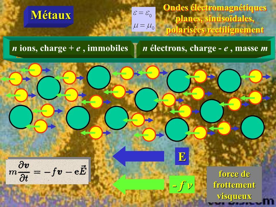 pas datténuation Milieu diélectrique Carré de la pulsation propre de loscillateur harmonique Carré de la pulsation de plasma bandes passantes