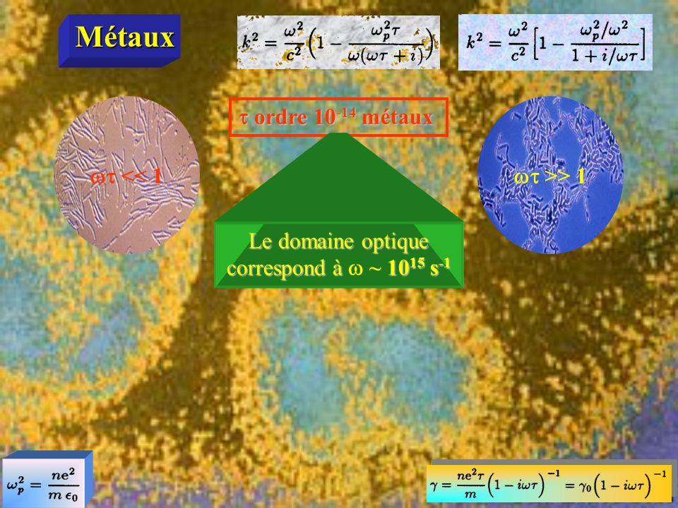 n ions, charge + e, immobilesn électrons, charge - e, masse m régime sinusoïdal forcé [temps] régime permanent Métaux