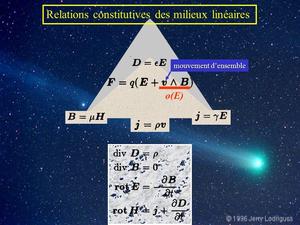 Relations constitutives des milieux linéaires mouvement densemble o(E)