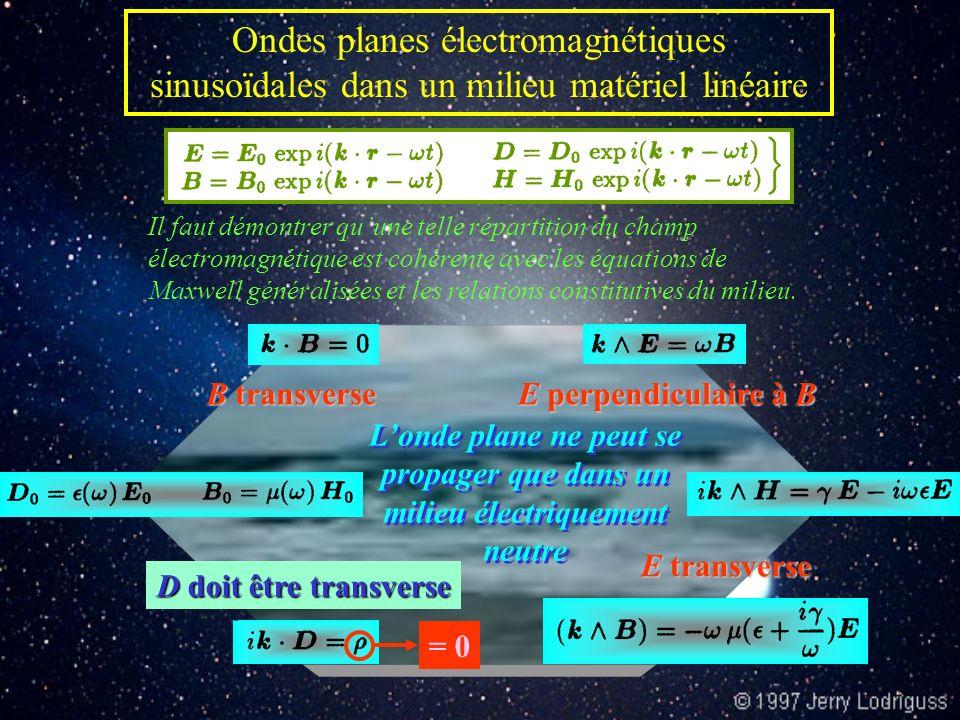Ondes planes électromagnétiques sinusoïdales dans un milieu matériel linéaire Il faut démontrer quune telle répartition du champ électromagnétique est cohérente avec les équations de Maxwell généralisées et les relations constitutives du milieu.
