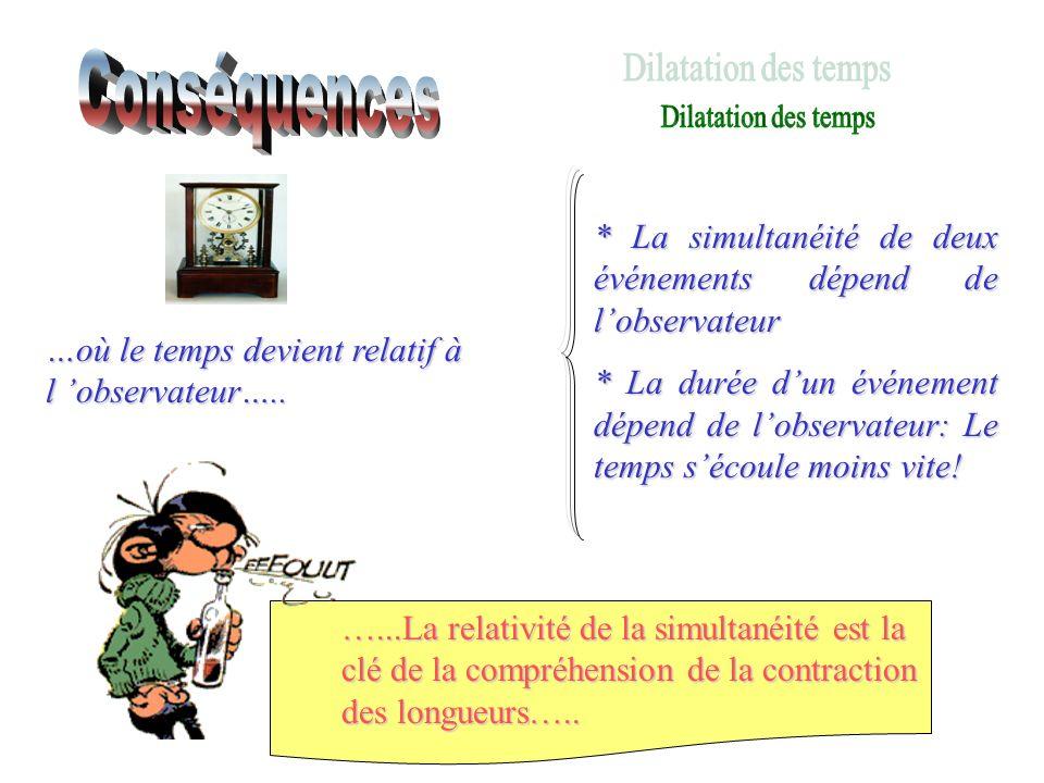 …où le temps devient relatif à l observateur….. * La simultanéité de deux événements dépend de lobservateur * La durée dun événement dépend de lobserv