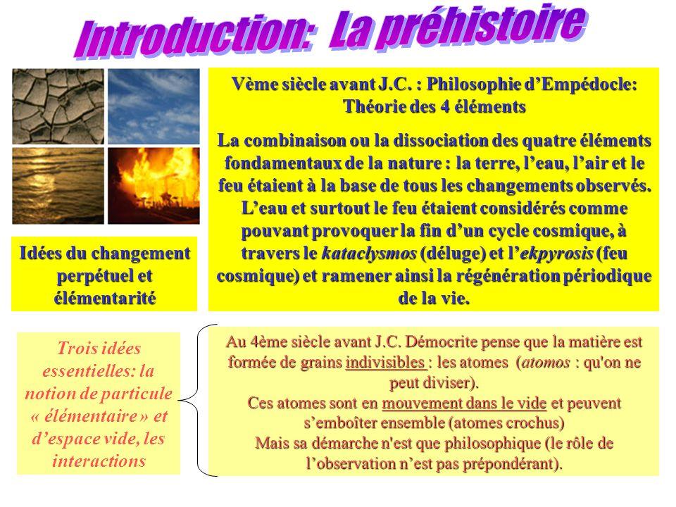 Trois idées essentielles: la notion de particule « élémentaire » et despace vide, les interactions Vème siècle avant J.C. : Philosophie dEmpédocle: Th