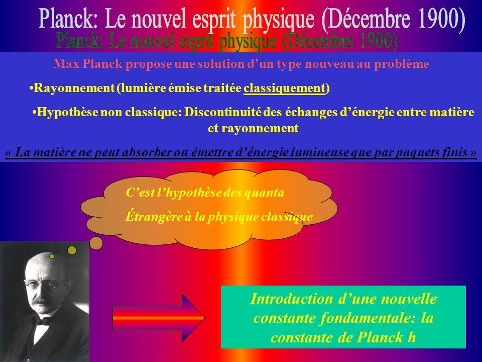 Max Planck propose une solution dun type nouveau au problème Rayonnement (lumière émise traitée classiquement) Hypothèse non classique: Discontinuité des échanges dénergie entre matière et rayonnement « La matière ne peut absorber ou émettre dénergie lumineuse que par paquets finis » Cest lhypothèse des quanta Étrangère à la physique classique Introduction dune nouvelle constante fondamentale: la constante de Planck h