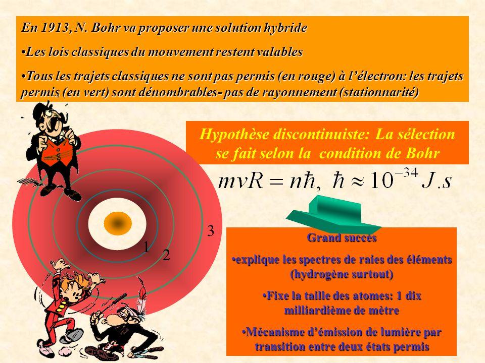 Hypothèse discontinuiste: La sélection se fait selon la condition de Bohr En 1913, N. Bohr va proposer une solution hybride Les lois classiques du mou