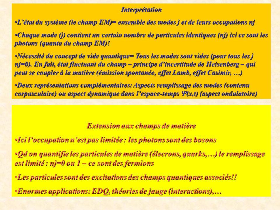 Interprétation Létat du système (le champ EM)= ensemble des modes j et de leurs occupations njLétat du système (le champ EM)= ensemble des modes j et de leurs occupations nj Chaque mode (j) contient un certain nombre de particules identiques (nj) ici ce sont les photons (quanta du champ EM)!Chaque mode (j) contient un certain nombre de particules identiques (nj) ici ce sont les photons (quanta du champ EM).