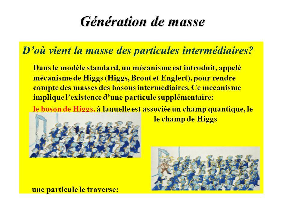 Génération de masse Doù vient la masse des particules intermédiaires? Dans le modèle standard, un mécanisme est introduit, appelé mécanisme de Higgs (