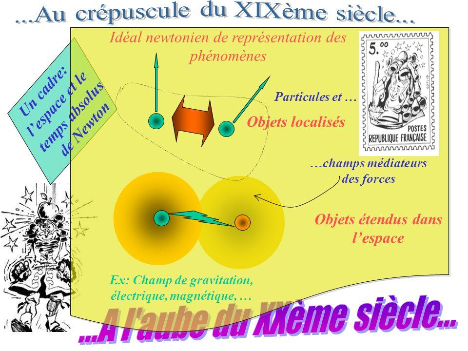 Un cadre: lespace et le temps absolus de Newton Idéal newtonien de représentation des phénomènes Particules et … …champs médiateurs des forces Ex: Champ de gravitation, électrique, magnétique, … Objets localisés Objets étendus dans lespace
