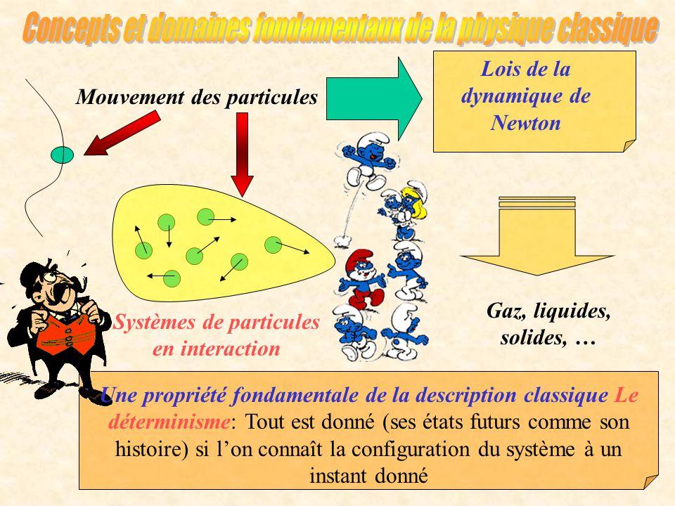 Lois de la dynamique de Newton Mouvement des particules Systèmes de particules en interaction Gaz, liquides, solides, … Une propriété fondamentale de
