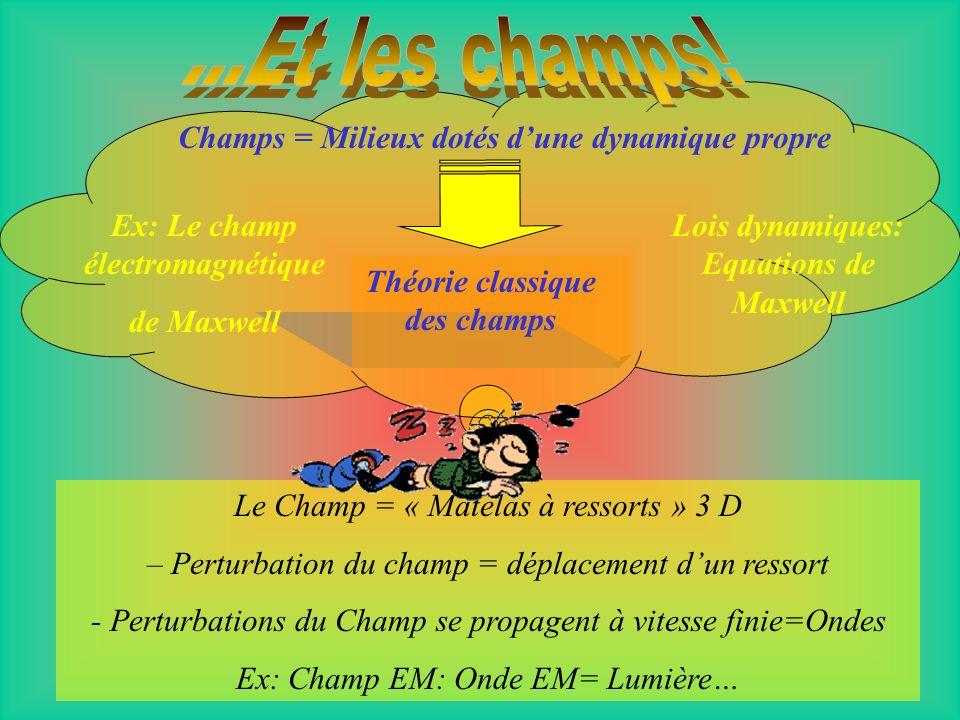 Champs = Milieux dotés dune dynamique propre Théorie classique des champs Ex: Le champ électromagnétique de Maxwell Lois dynamiques: Equations de Maxwell Le Champ = « Matelas à ressorts » 3 D – Perturbation du champ = déplacement dun ressort - Perturbations du Champ se propagent à vitesse finie=Ondes Ex: Champ EM: Onde EM= Lumière…