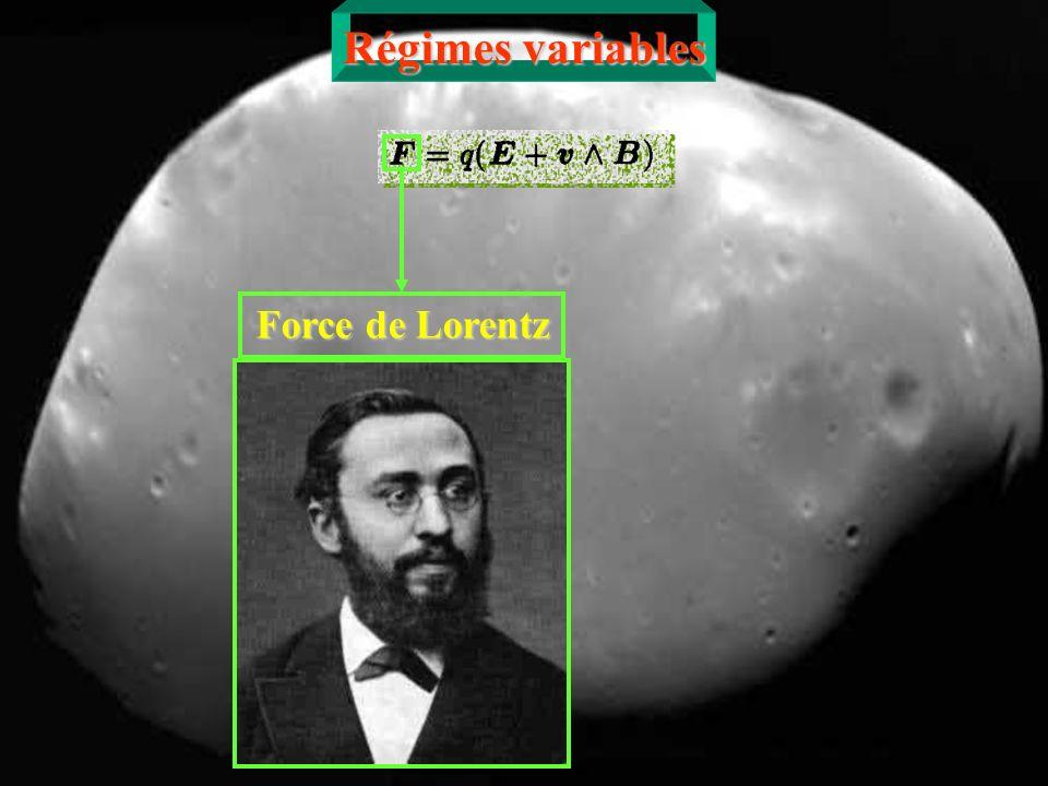Régimes variables champ électrique champ magnétique changement de repère référentiels galiléens invariante change avec le référentiel E et B prennent des valeurs différentes dans des repères différentes