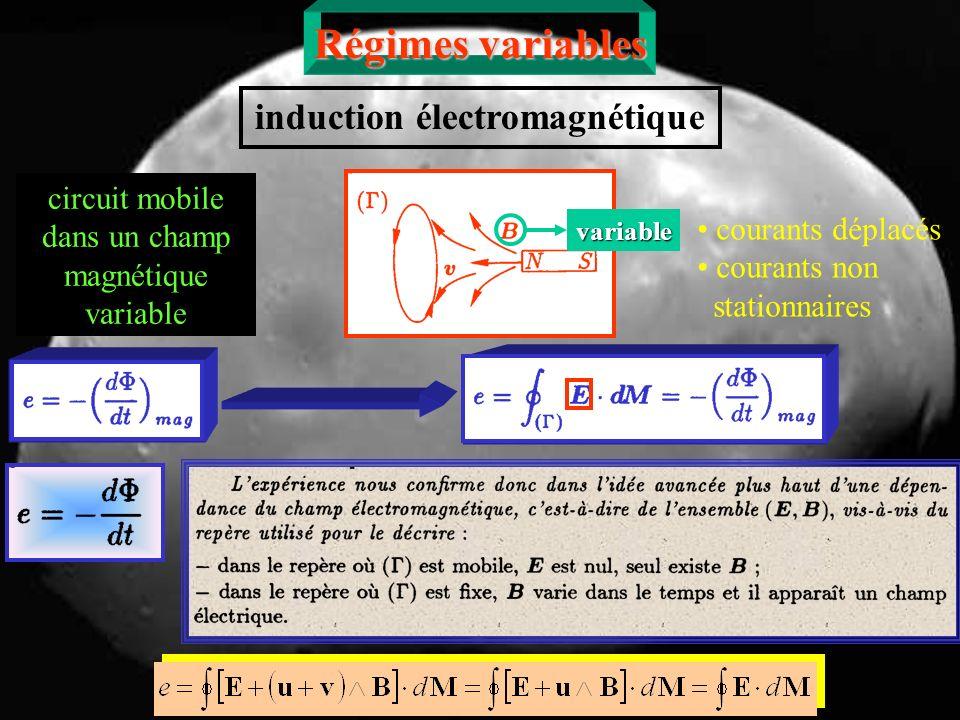 magnétostatique (div B = 0) Régimes variables induction électromagnétique circuit mobile dans un champ magnétostatique référentiel galiléen de lobservateur vitesse du porteur dans le référentiel du circuit flux coupé par le circuit dans dt, du fait de son déplacement flux de B à travers