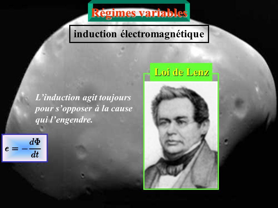 Régimes variables induction électromagnétique circuit mobile dans un champ magnétique variablevariable courants déplacés courants non stationnaires