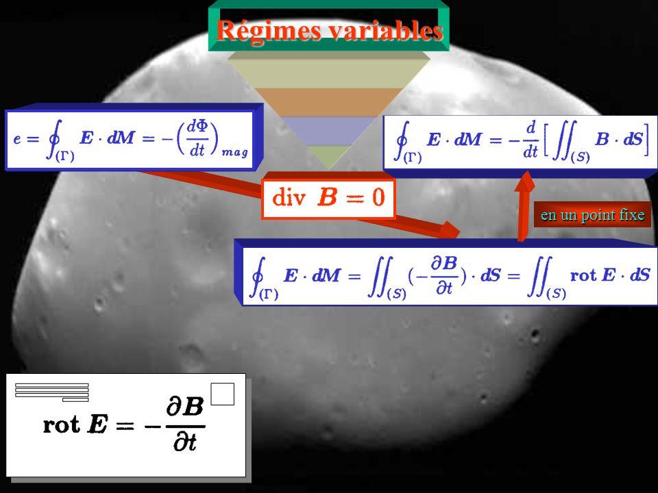 Régimes variables induction électromagnétique Loi de Lenz Linduction agit toujours pour sopposer à la cause qui lengendre.
