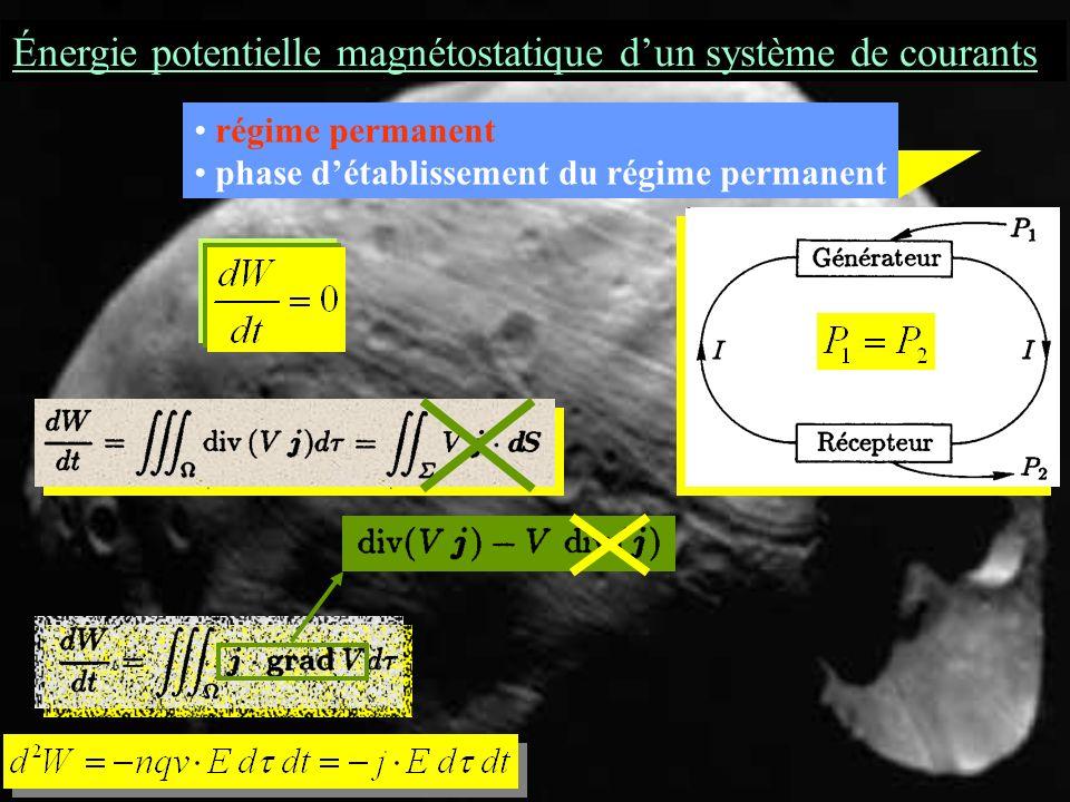 Énergie potentielle magnétostatique dun système de courants Létablissement de courants stationnaires dans un ensemble de conducteurs, à partir dun état de repos des charges, nécessite un travail, qui est emmagasiné par le système sous forme dune énergie potentielle magnétostatique.