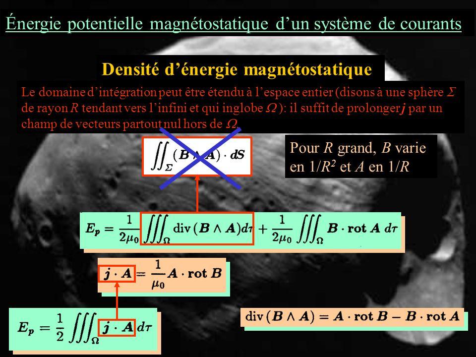 Énergie potentielle magnétostatique dun système de courants régime permanent phase détablissement du régime permanent