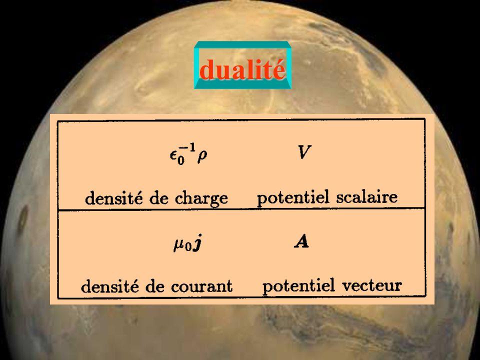 Énergie potentielle magnétostatique dun système de courants Densité dénergie magnétostatique