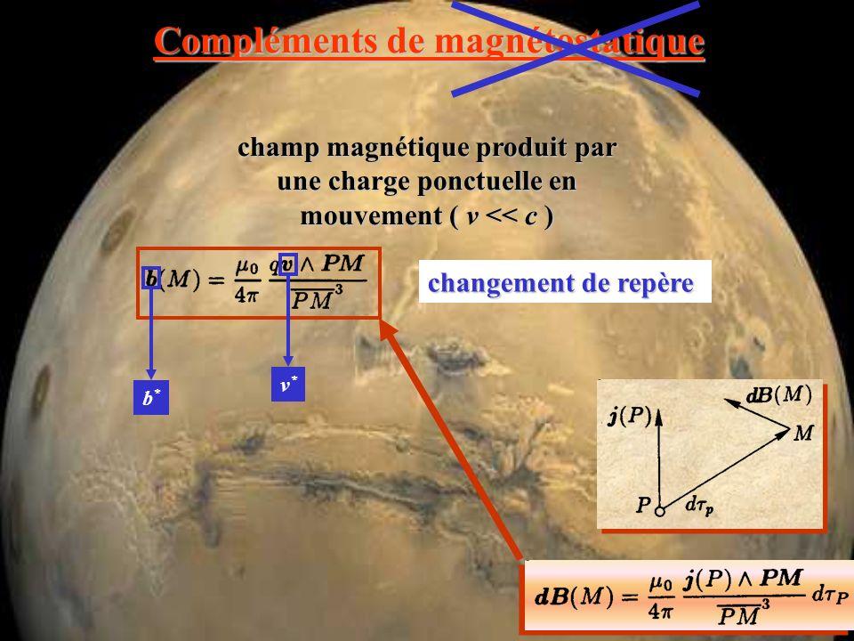 Compléments de magnétostatique courants stationnaires champs magnétiques champ magnétique dun courant stationnaire superposition perméabilité du vide (SI: 4 ·10 -7 N A -2 ) Loi de Biot et Savart E vecteur E vecteur B pseudovecteur B pseudovecteur