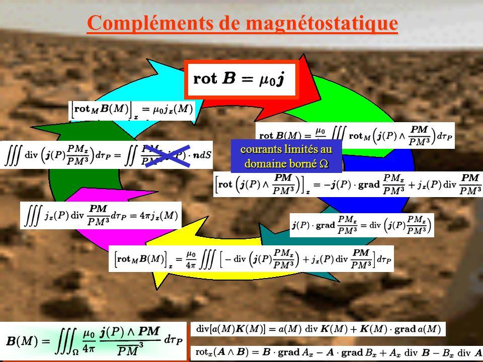 Compléments de magnétostatique Divergence du champ central