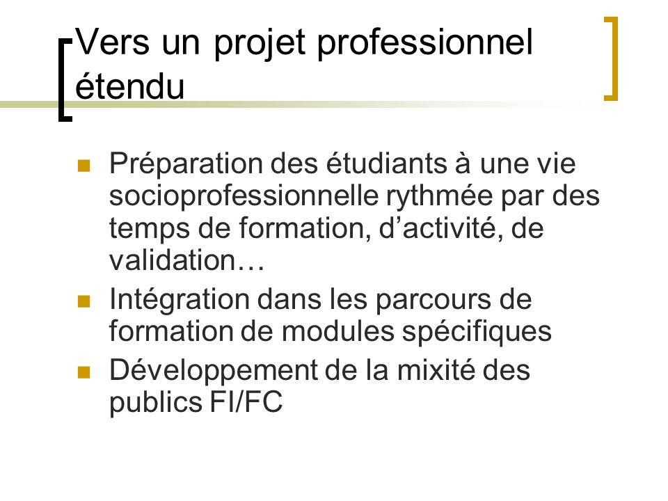 Vers un projet professionnel étendu Préparation des étudiants à une vie socioprofessionnelle rythmée par des temps de formation, dactivité, de validat