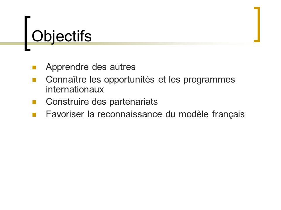 Objectifs Apprendre des autres Connaître les opportunités et les programmes internationaux Construire des partenariats Favoriser la reconnaissance du modèle français
