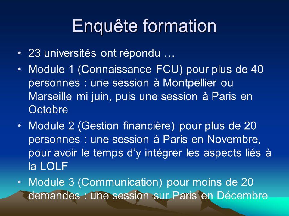 Enquête formation 23 universités ont répondu … Module 1 (Connaissance FCU) pour plus de 40 personnes : une session à Montpellier ou Marseille mi juin, puis une session à Paris en Octobre Module 2 (Gestion financière) pour plus de 20 personnes : une session à Paris en Novembre, pour avoir le temps dy intégrer les aspects liés à la LOLF Module 3 (Communication) pour moins de 20 demandes : une session sur Paris en Décembre