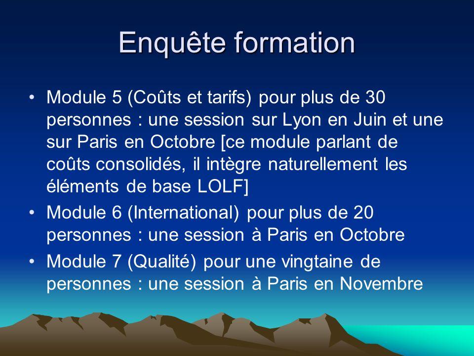 Enquête formation Module 5 (Coûts et tarifs) pour plus de 30 personnes : une session sur Lyon en Juin et une sur Paris en Octobre [ce module parlant de coûts consolidés, il intègre naturellement les éléments de base LOLF] Module 6 (International) pour plus de 20 personnes : une session à Paris en Octobre Module 7 (Qualité) pour une vingtaine de personnes : une session à Paris en Novembre